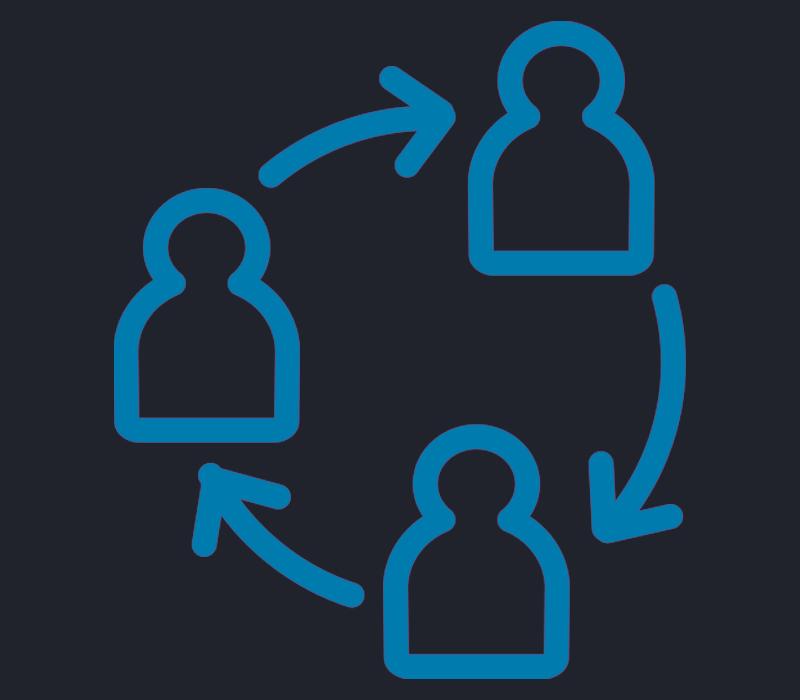 Prozessanalyse-Modellierung